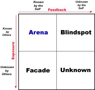 johari-window.jpg